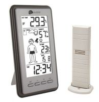Meteostanice La Crosse Technology WS 9632-IT